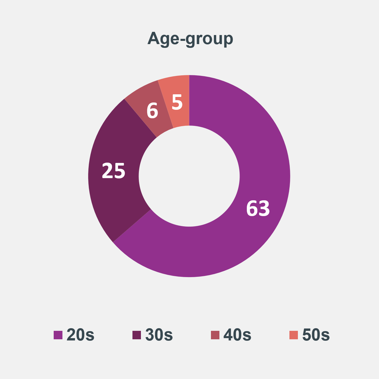 img_age-group.png