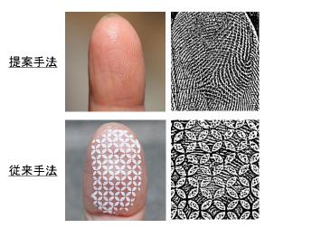 BiometricJammer